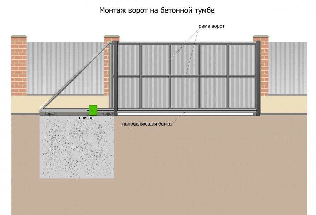 Fundament-dlya-otkatnyih-vorot-na-vintovyih-svayah_-___________ (1).jpg